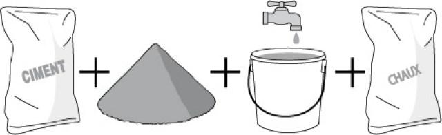dosage pour mortier