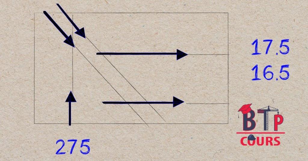 Calcul des escaliers selon l'abaque