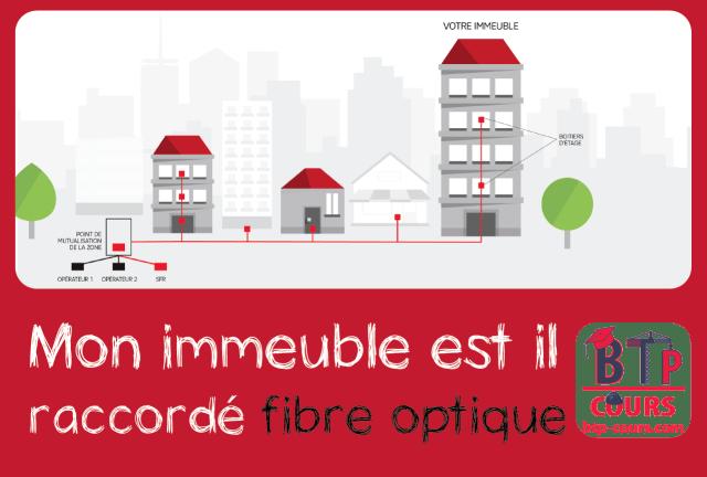 Mon logement peut-il recevoir la fibre optique?