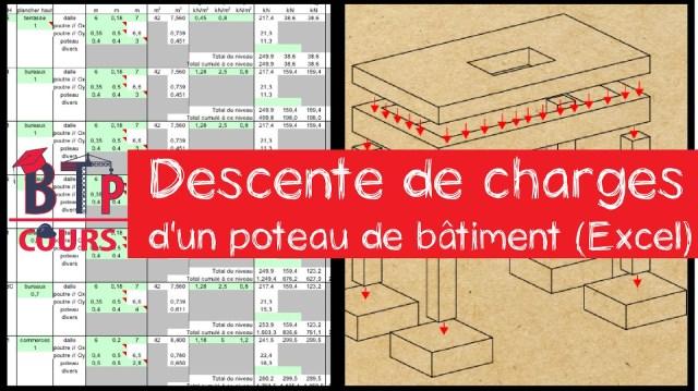 Descente de charges d'un poteau de bâtiment (Excel)
