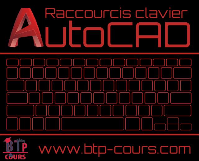 Astuce AutoCAD sur BTP-Cours.com