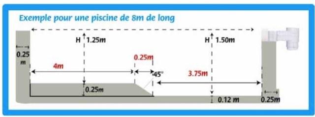 DOUBLE FOND PLAT PETIT BAIN/GRAND BAIN