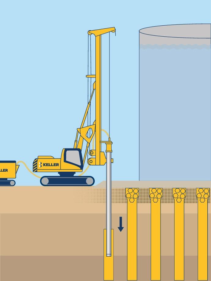 Qu'est ce que la colonnes à Modules Mixtes