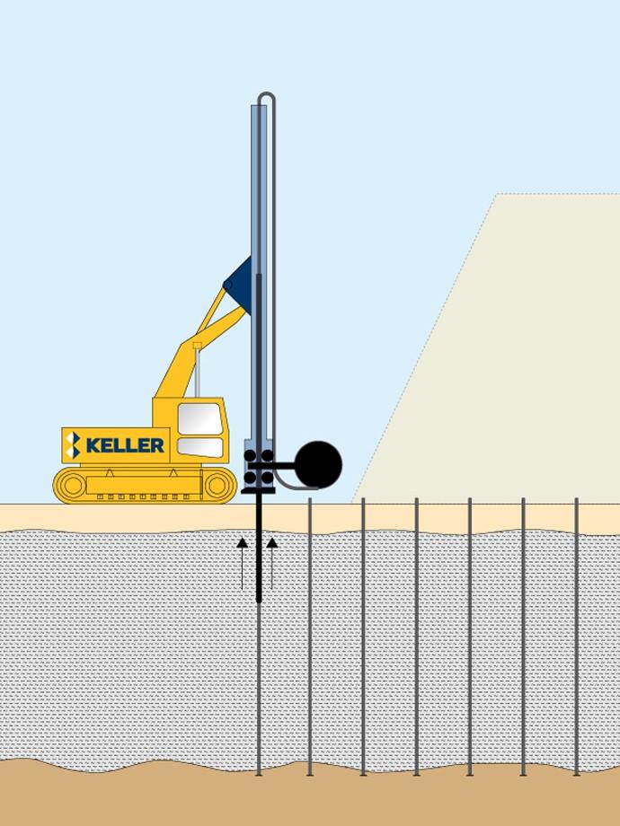 Qu'est-ce que les drains verticaux préfabriqués?