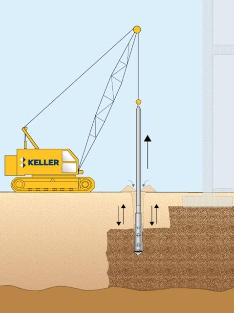 Qu'est-ce que l'induction Hydraulique?