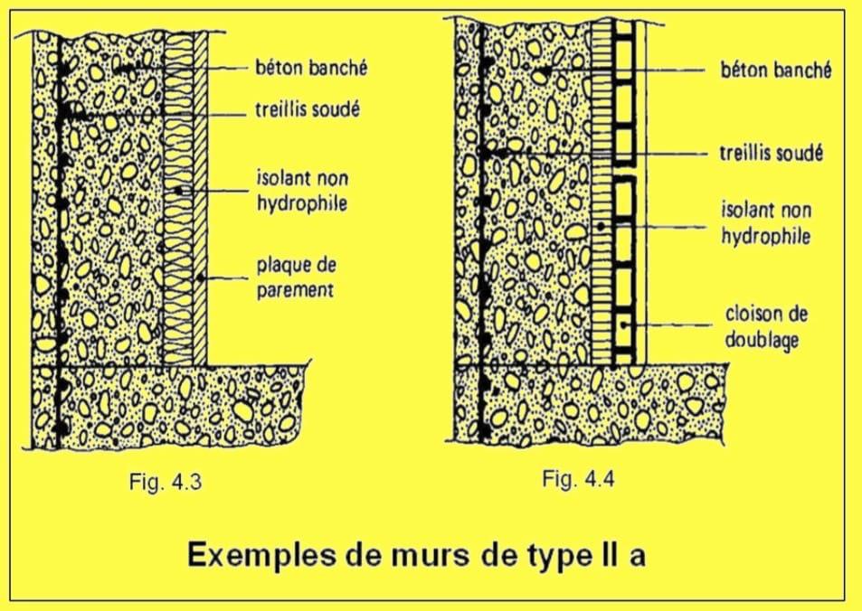 EXEMPLE MUR DE TYPE II-a