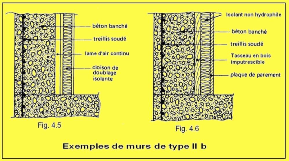 EXEMPLE MUR DE TYPE II-b