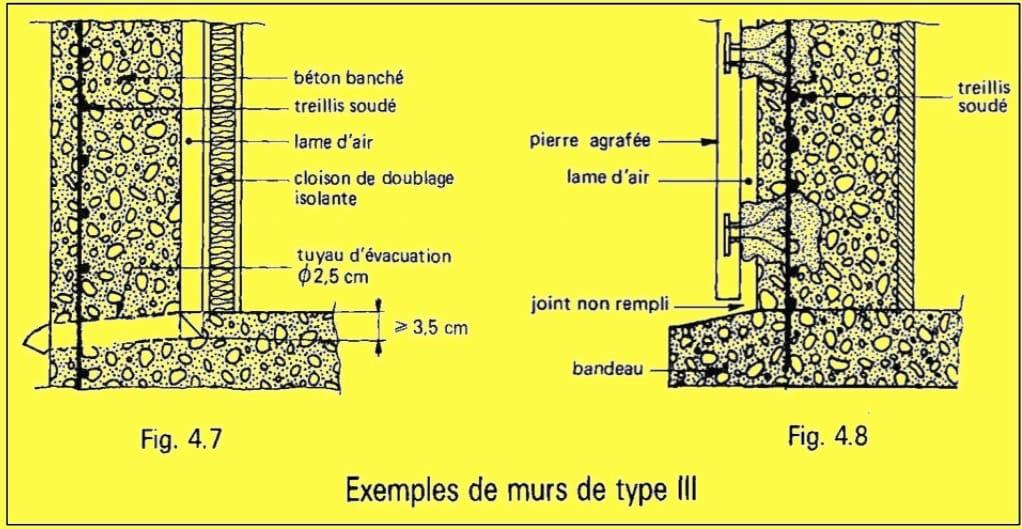 EXEMPLE MUR DE TYPE III