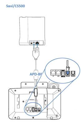 EHS Cable for Grandstream & ShoreTel 655 (APD-80)