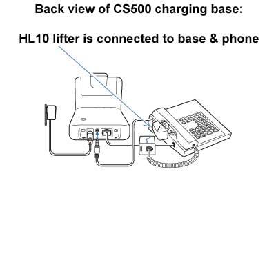 CS530 Wireless On-the-Ear Headset & Handset Lifter