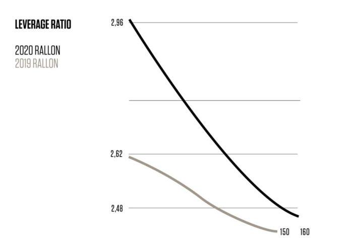 A Orbea Rallon Atualiza-Se Para 2020   Orbea Orbea Rallon