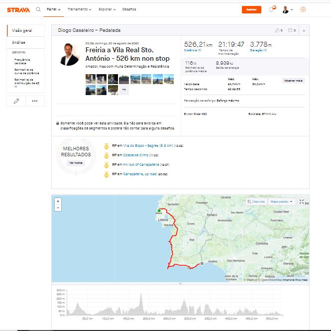 Ciclista Amador Percorre Mais De 500 Km Numa Única Etapa Até Vila Real De Santo António   Diogo Casaleiro Diogo Casaleiro