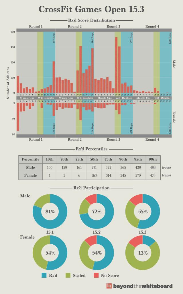 15.3-full-infographic-medium