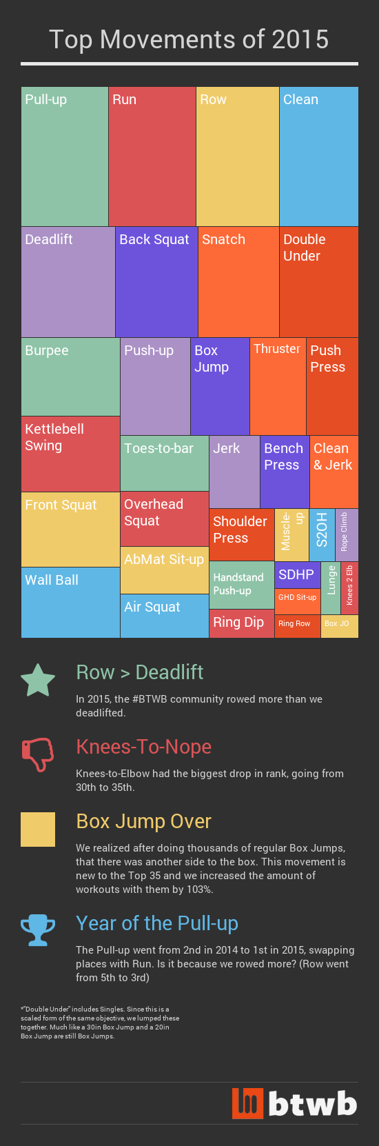 2015_fitness_report_btwb
