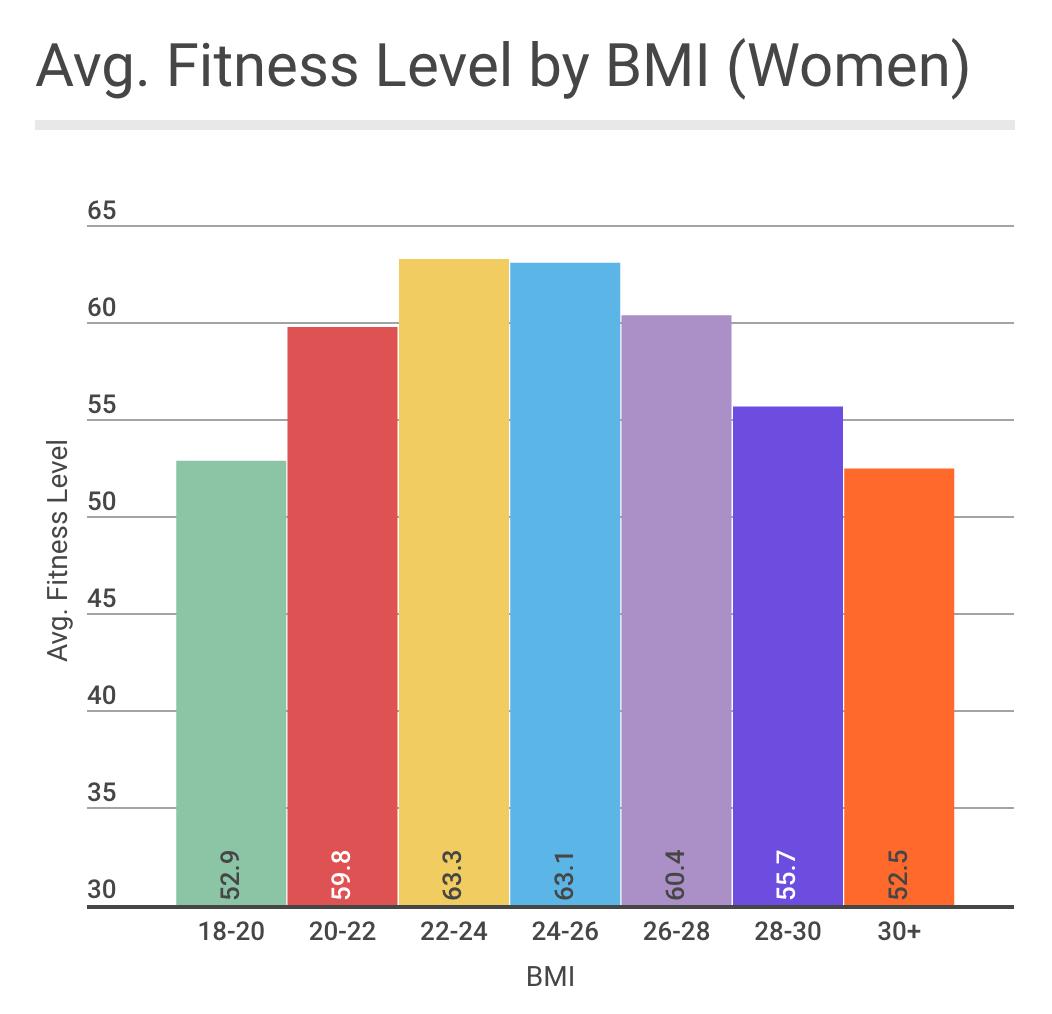 BMI10.png