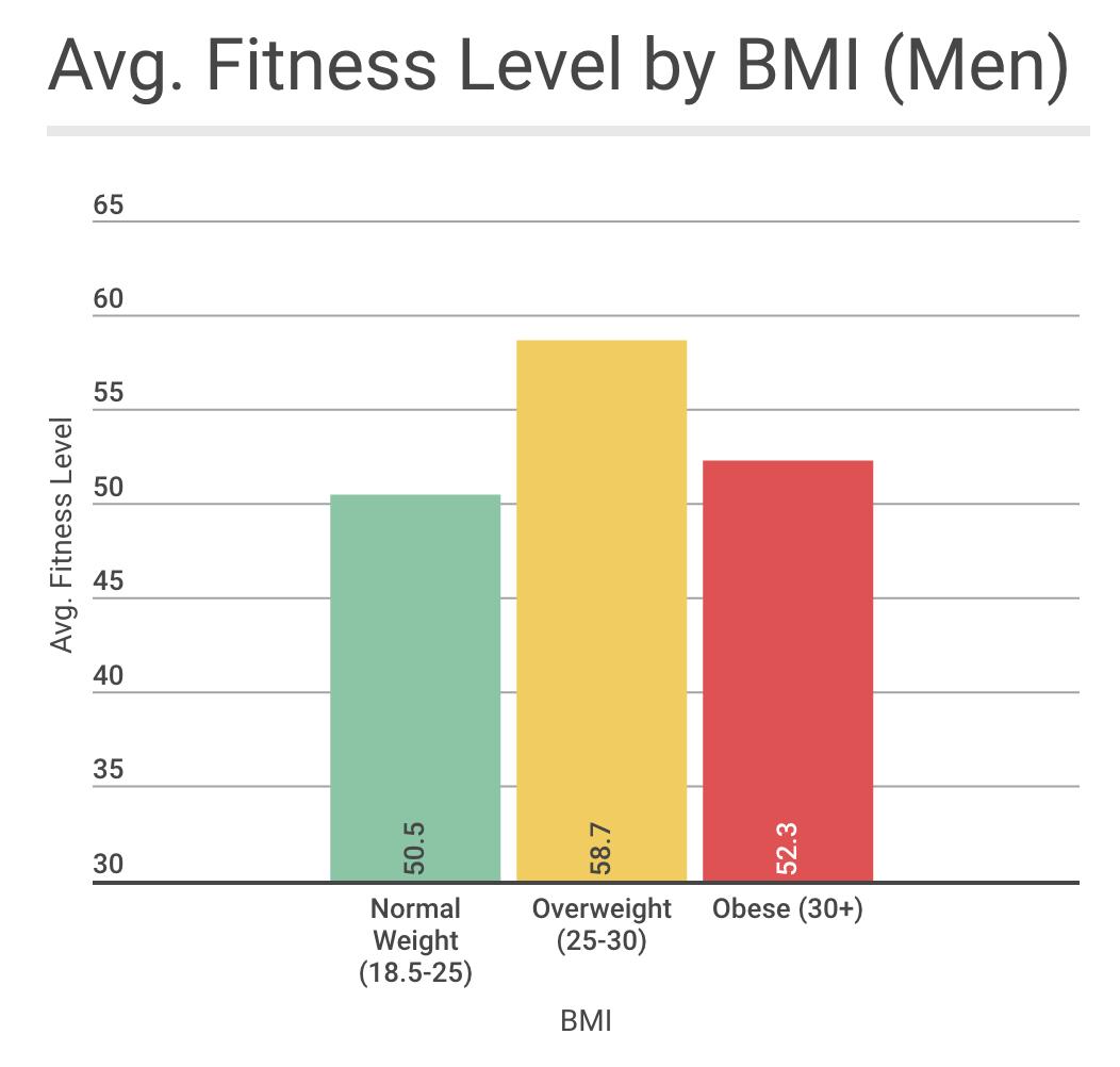 BMI7.png