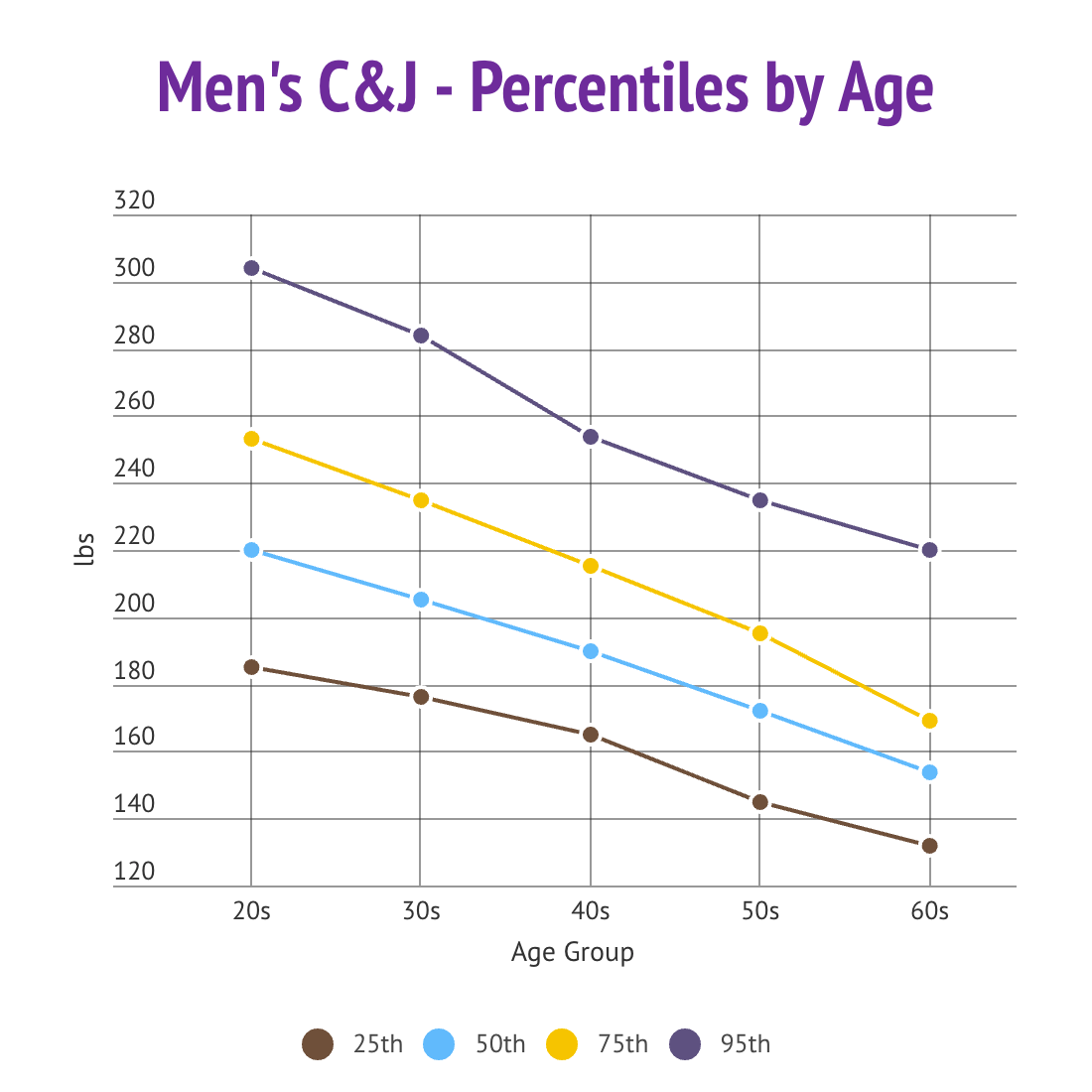 Men-CJ-Age.png
