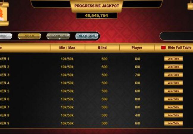 Tampilan tabel arena Neo Samkong berdasarkan batas taruhan