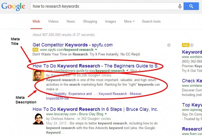 screenshot of a google search result highlighting the meta title and meta description of the result