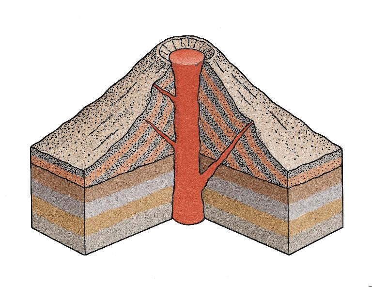 Diagram Shield Volcano Diagram Lava Dome Volcano Diagram Cinder Cone