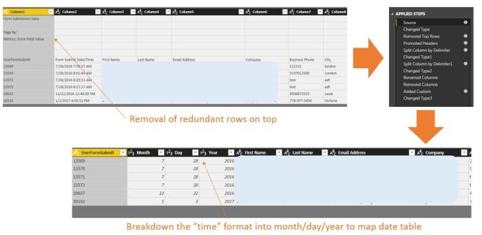 Blog Post - Dashboard #3