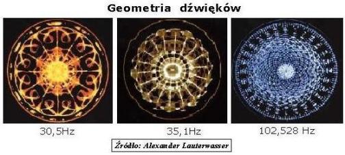 Krysztaly wody i ich reakcja na energie, slowa, symbole