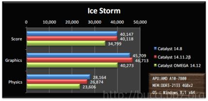 3dm_ice_storm