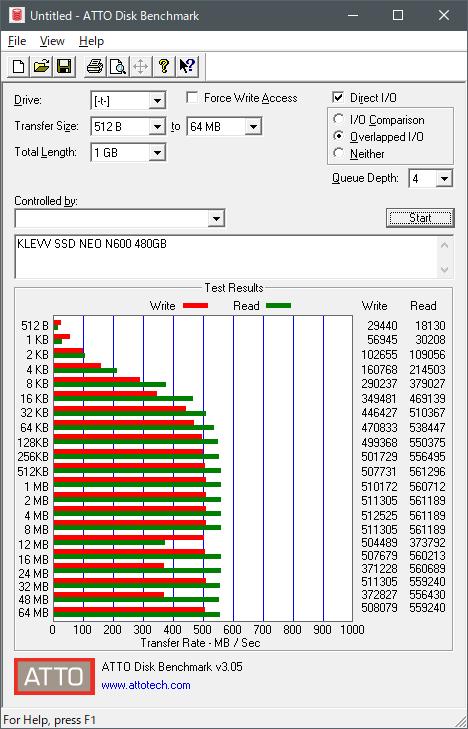 ATTO_2_1GB
