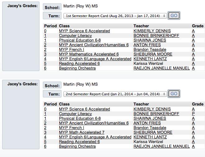 2014-06_jacey-final-6th-grade-grades