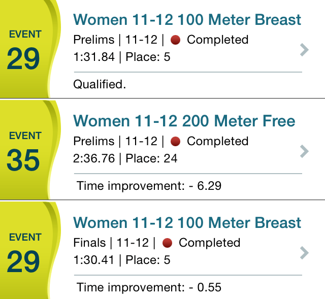 2014-07_Central-California-Swimming-Summer-Short-Course-Junior-Olympic-Championships-2014003