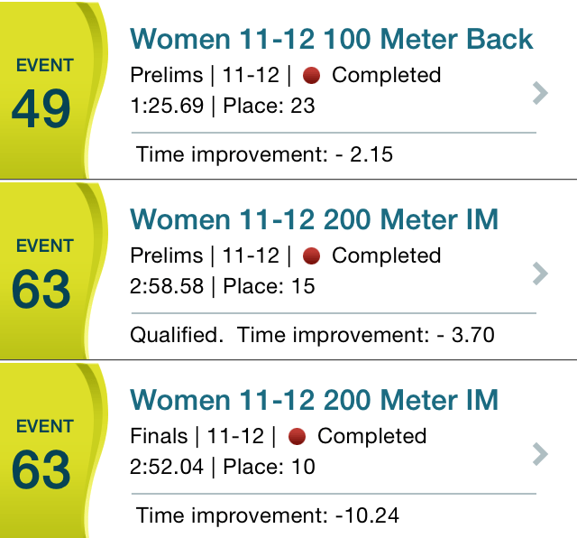 2014-07_Central-California-Swimming-Summer-Short-Course-Junior-Olympic-Championships-2014004