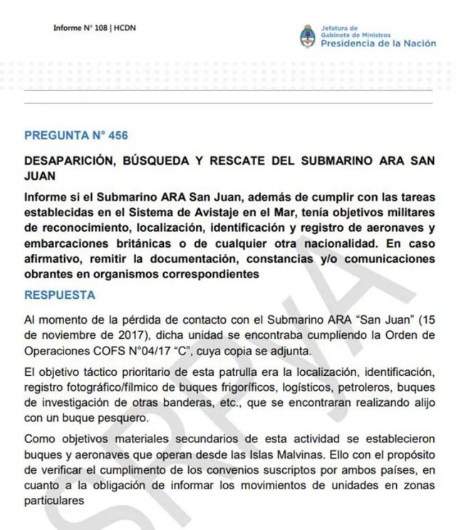 La respuesta de Marcos Peña a la pregunta de legisladores del FpV sobre las tareas del ARA San Juan