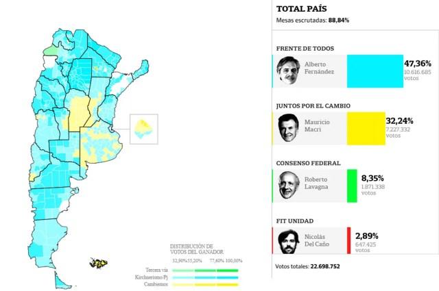 Resultado de imagen para resultado de elecciones en argentina 2019