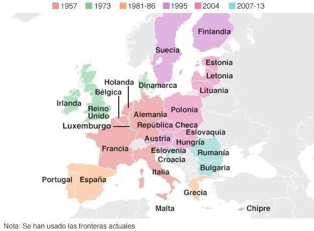 En la actualidad, la UE cuenta con 28 países miembros