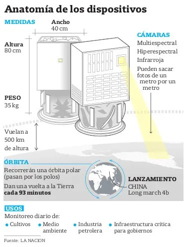 NEWS EN CIENCIA Y TECNOLOGIA – Ing. Alberto Villalobos y la ...