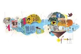 Docenas de métricas como éstas alimentan la nube virtual y revelan nuestra conducta online