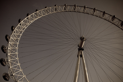 London Eye on the London Itinerary