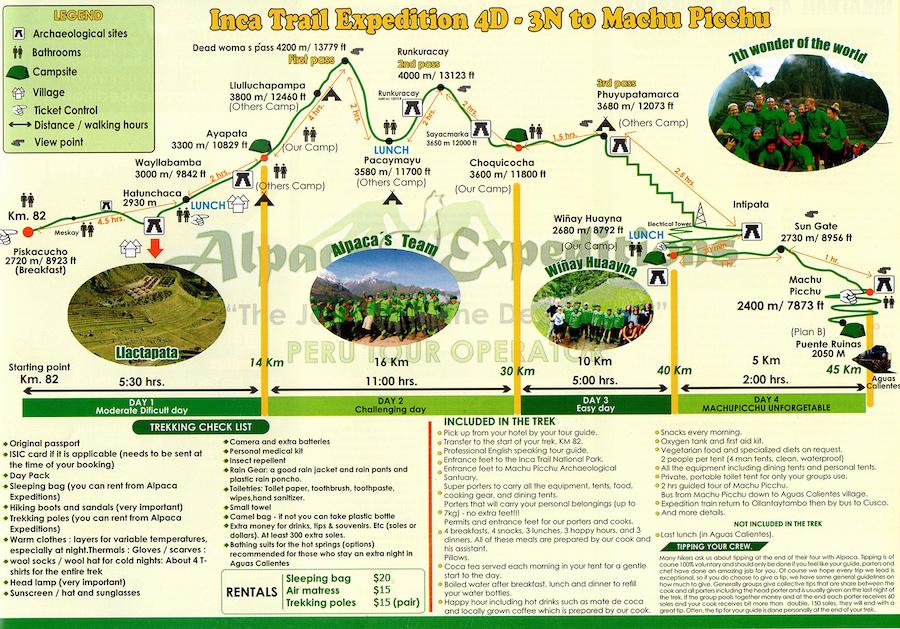 Inca Trail to Machu Picchu Map