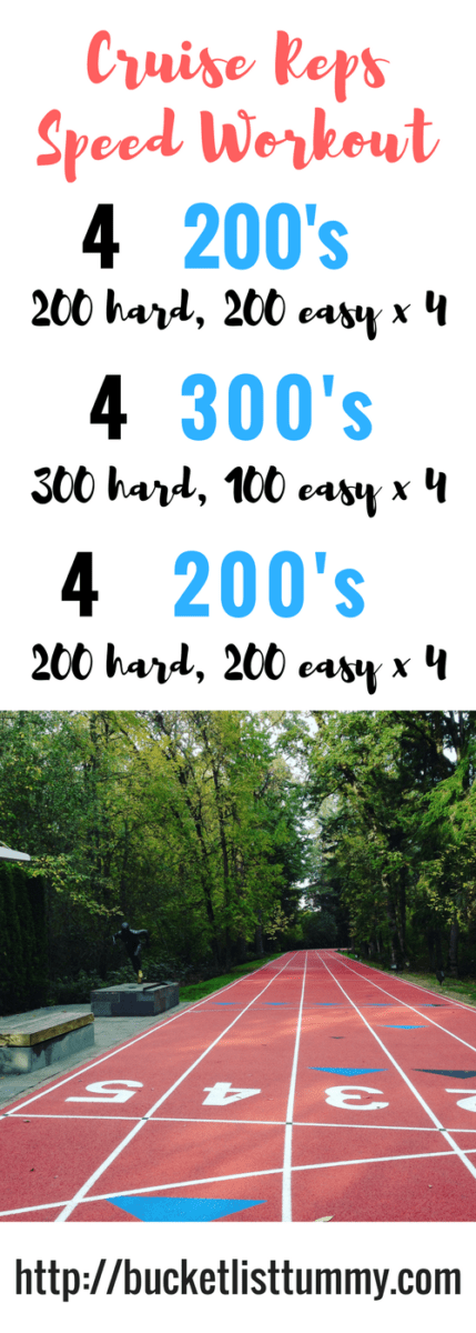 Cruise Reps Speed Workout, 200's Speed Workout