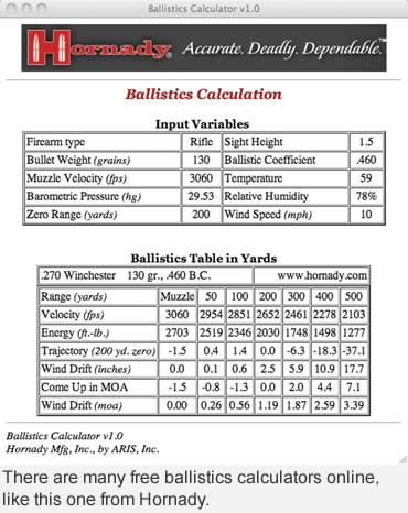 Bullet Drop Chart : bullet, chart, Ballistics, Chart