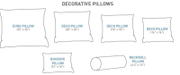 Are You Using the Right Size Pillow?