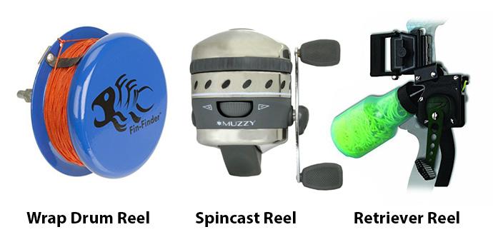Types of Bowfishing Reels