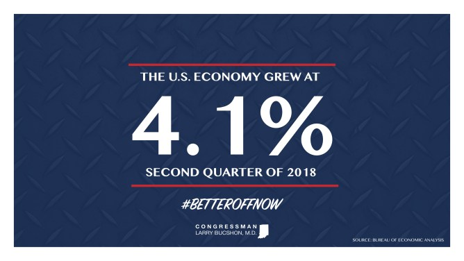 Image result for US ECONOMY IS NOW 4.1%