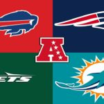 NFL: Predicting the AFC East
