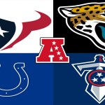 NFL: Predicting the AFC South