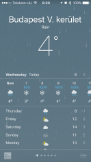 Weather in Budapest this week was STRANGE!