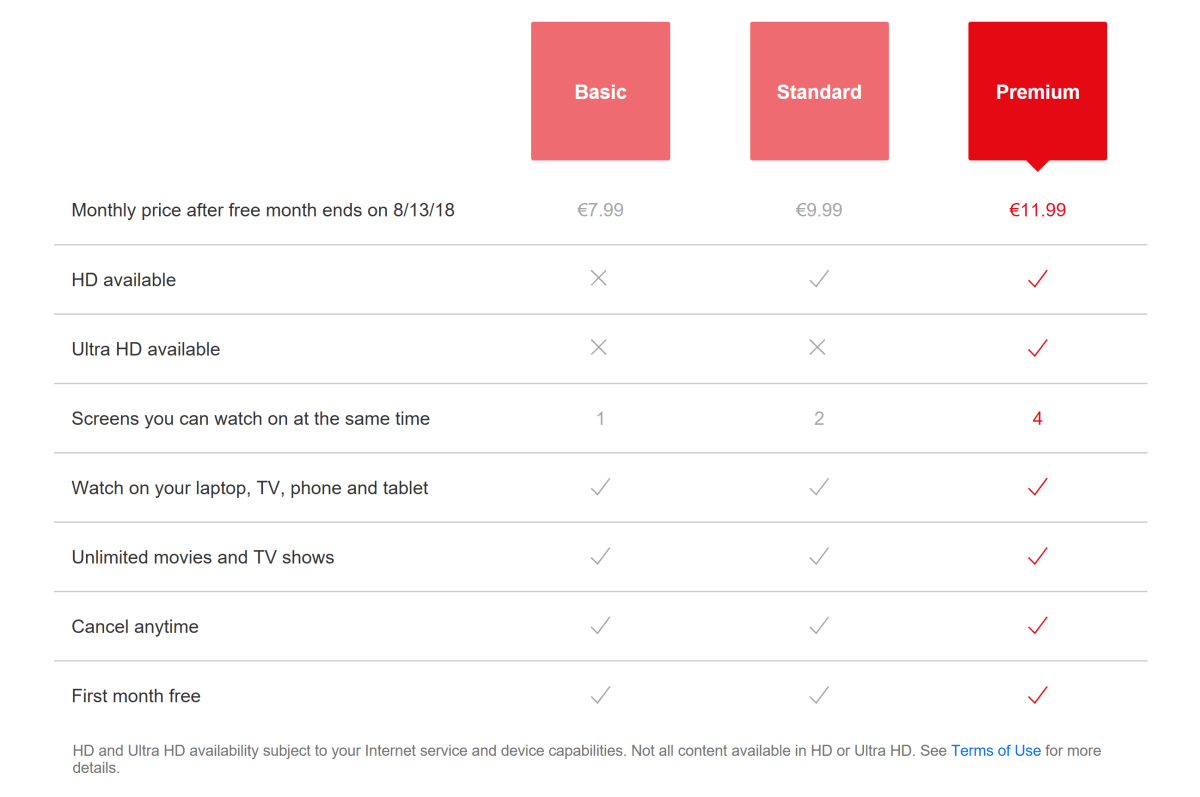 Netflix prices July 2018