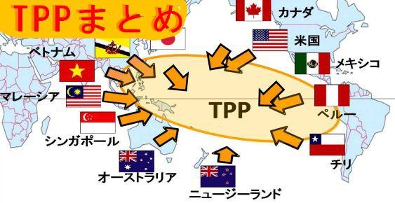 TPPまとめ2