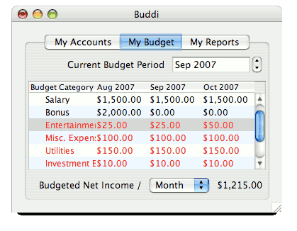 Screenshot of Buddi's transaction screen