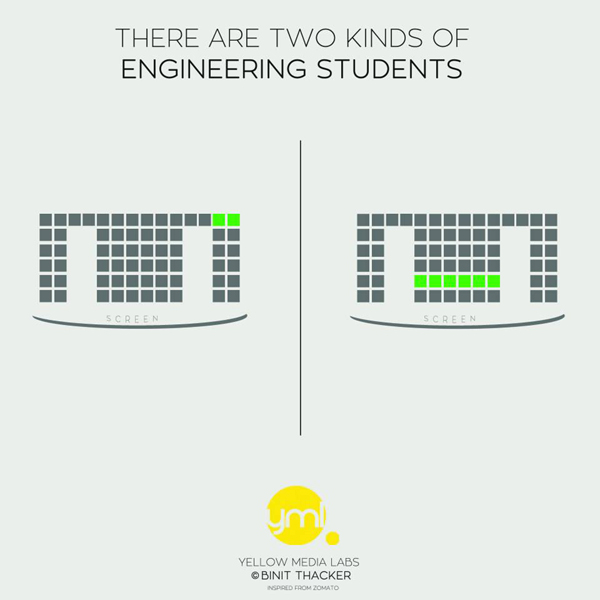 Two Kinds of Engineers 6